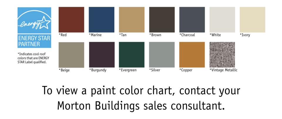 Best Paint For Metal Roof