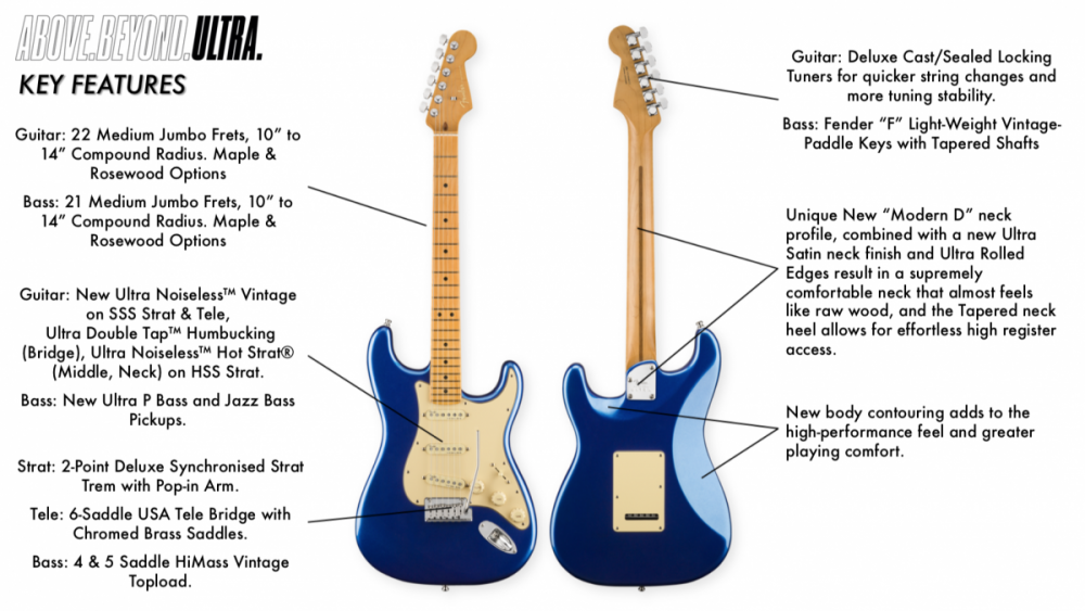 fender-ultra-stratocaster-key-features.png