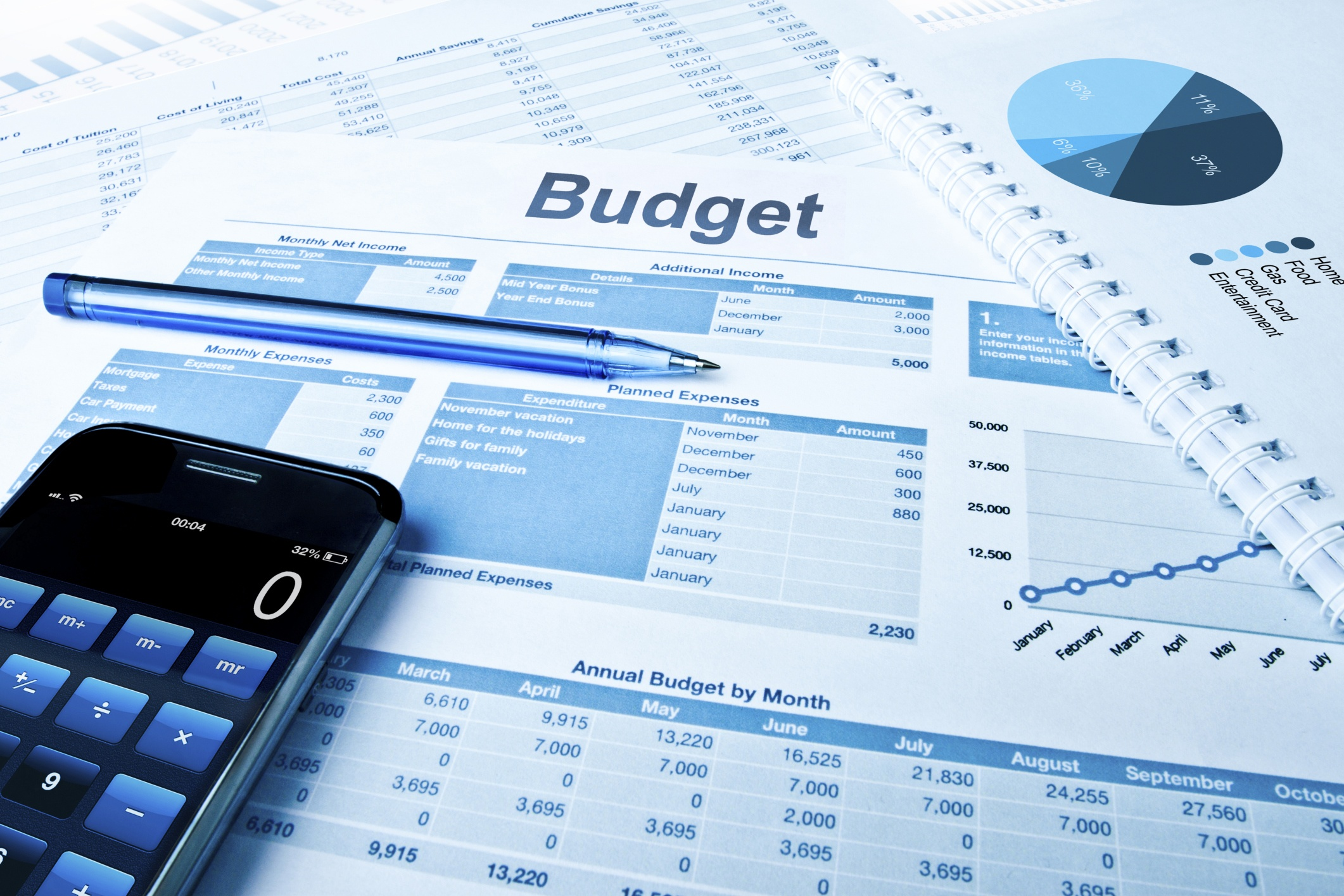 Budgeting Tips for Small Businesses