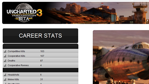 Uncharted 3 Beta Stats!