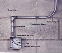 ELECTRICISTA AUTORIZADO urgencias +56988554958