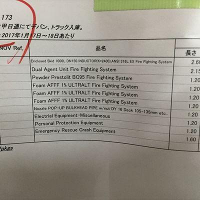 Fire fighting system matre maskin 5