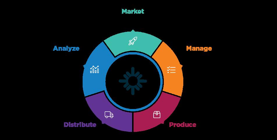 Supply Chain Blog Graphic