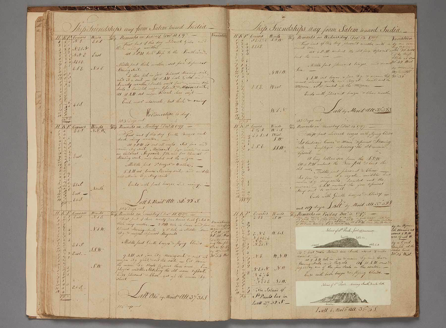 Log of the first voyage of the Friendship, 1797–99