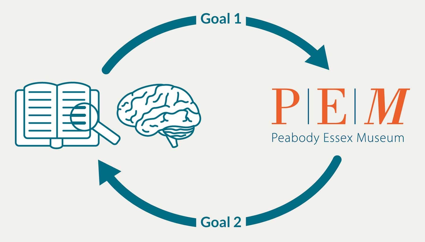 neuro_goals1a.jpg#asset:11617
