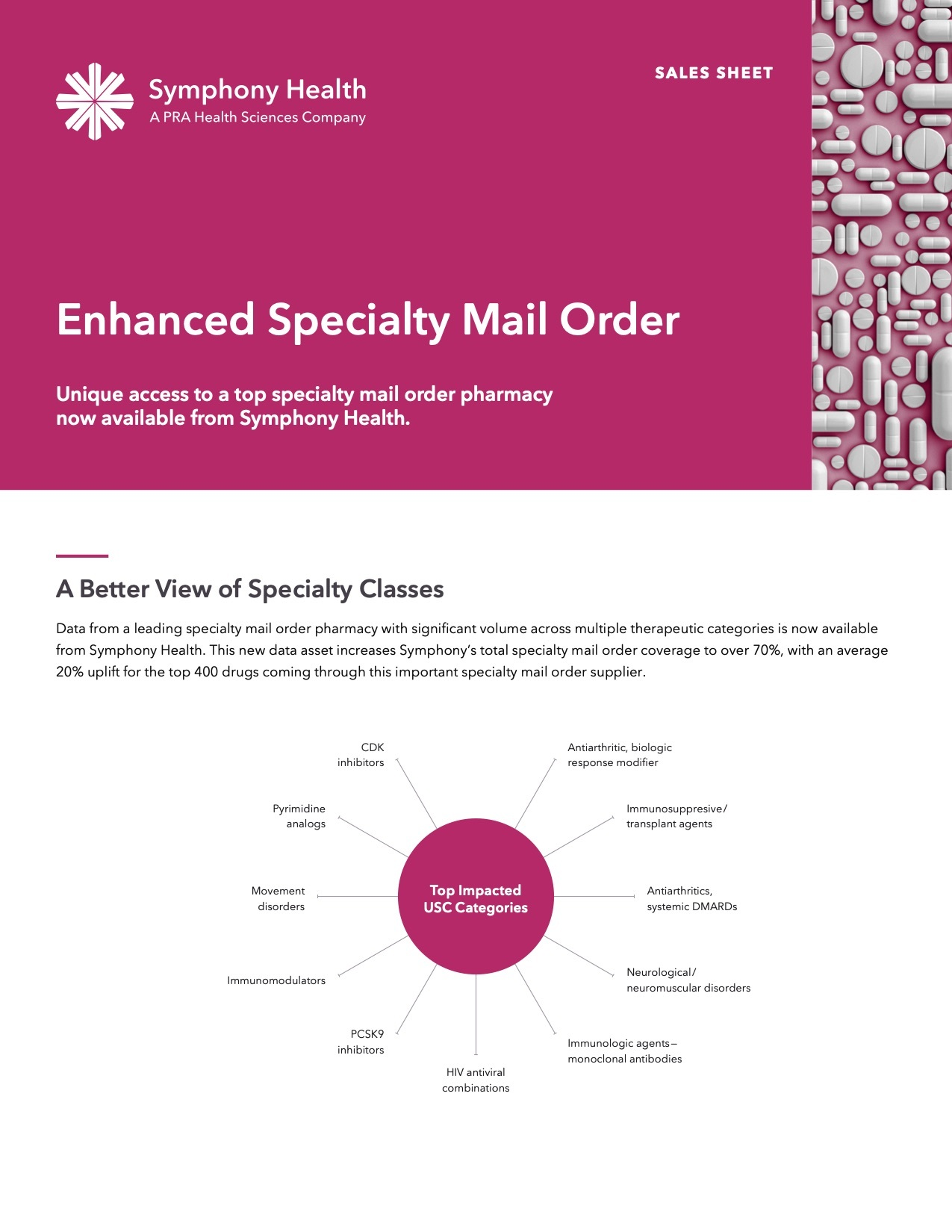Enhanced Specialty Mail Order
