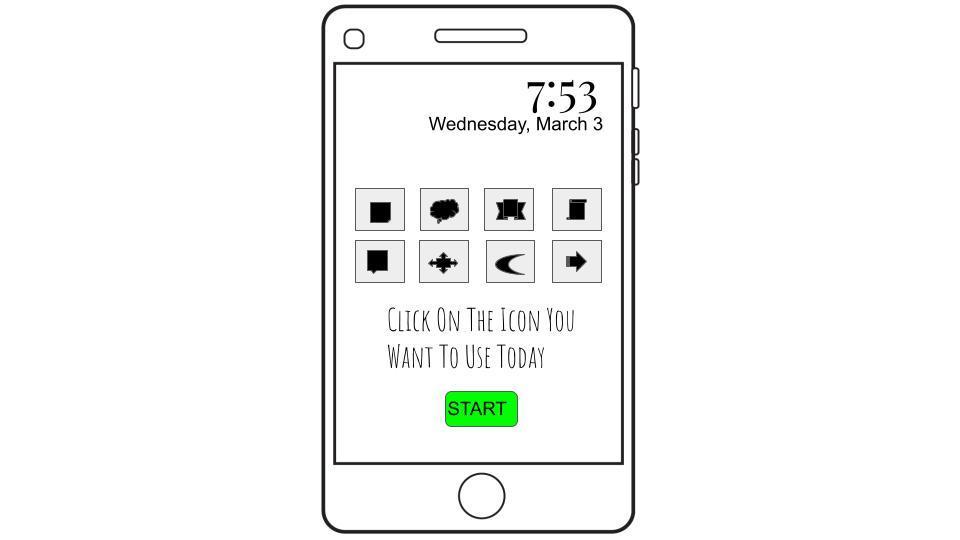 Apps Of The Future Michella Walker
