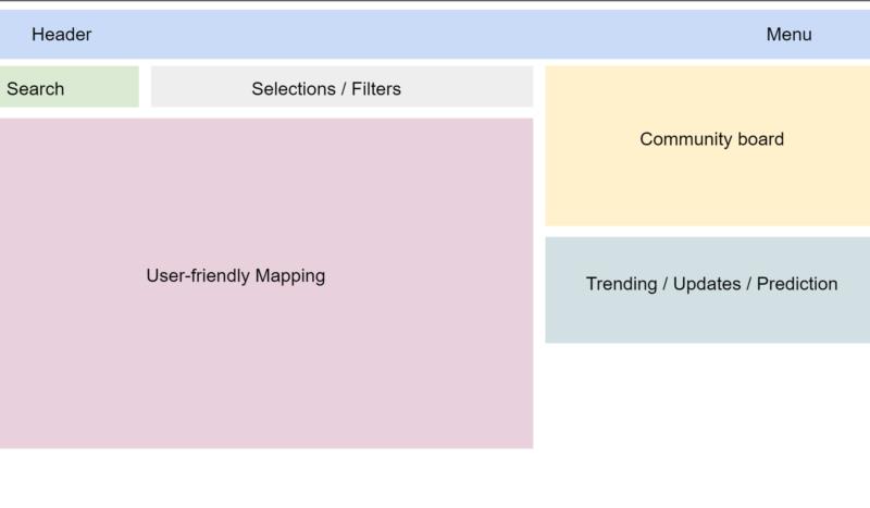 Social Housing - BASE IHP Client Server