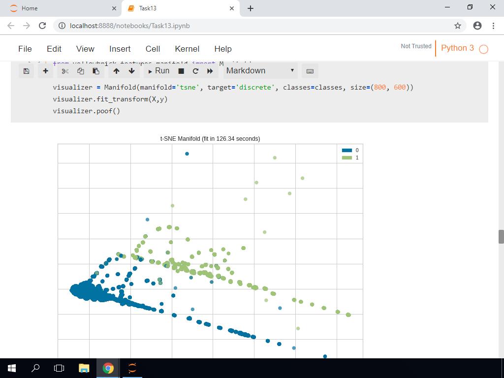 Feature Analysis: Manifold Visualization
