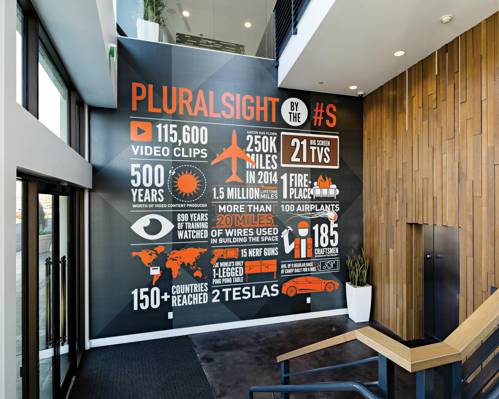 Pluralsight HQ Mural