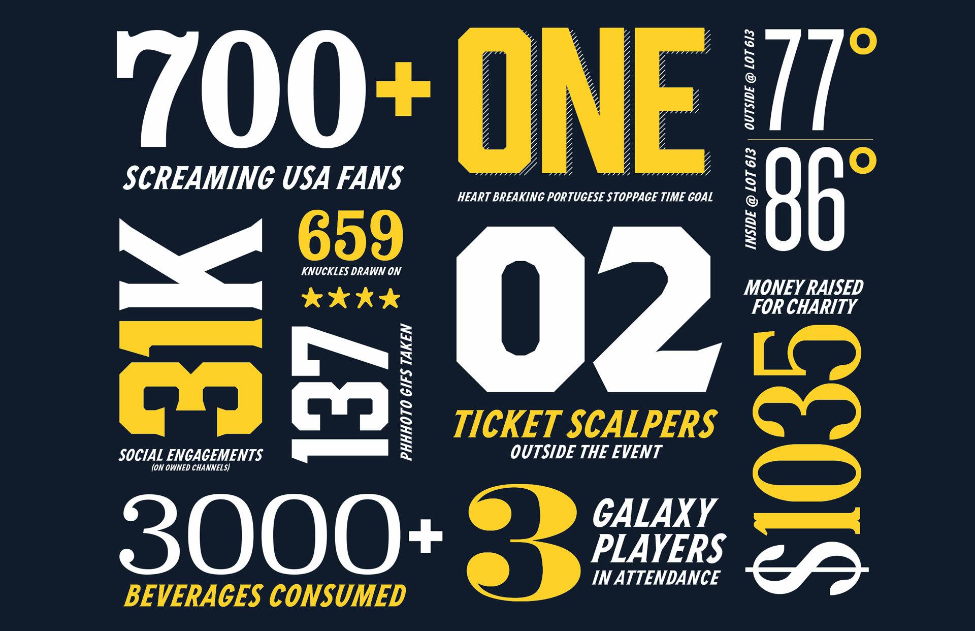 La Galaxy stats