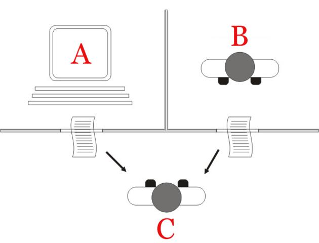 Alan Turing - Computing machinery and intelligence