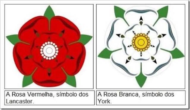 Guerra das duas Rosas