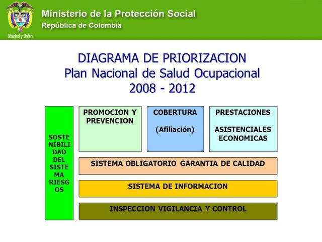 Plan Nacional de Salud Ocupacional 2008 - 2012