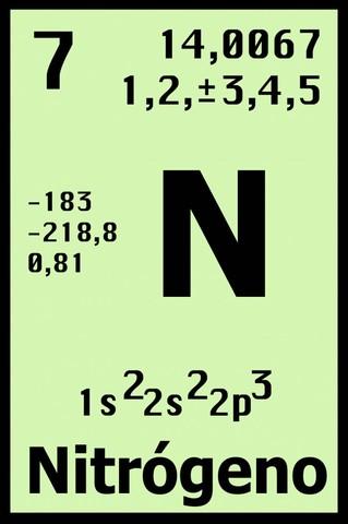 Método de medida del nitrógeno