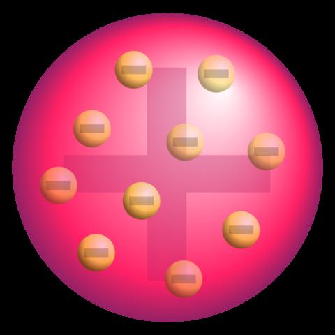 Model atòmic de Thomson