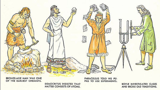 acontecimientos importantes de la historia de la química :