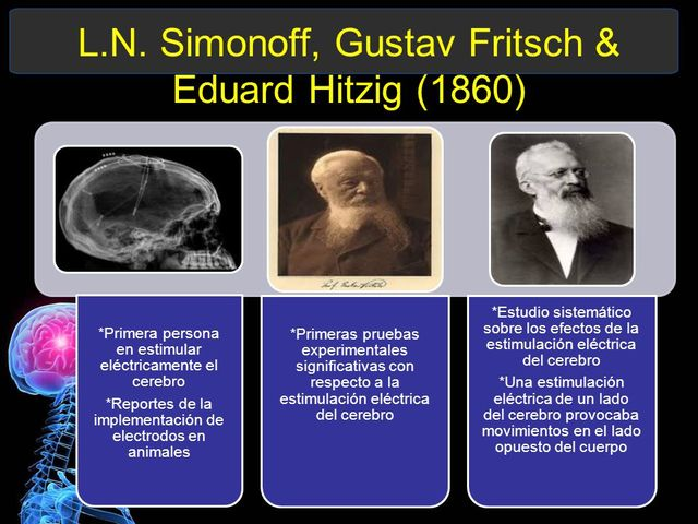 Gustav Fritsch y Edward Hitzig - Electrofisiología (Psicologiautb.blogspot.com  2013 - Referente Eje #1)