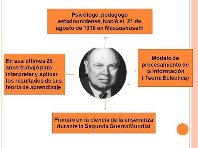 Teoría del Aprendizaje Acumulativo de Gagné