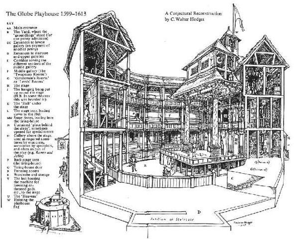 Globe Theatre puts on it's first show