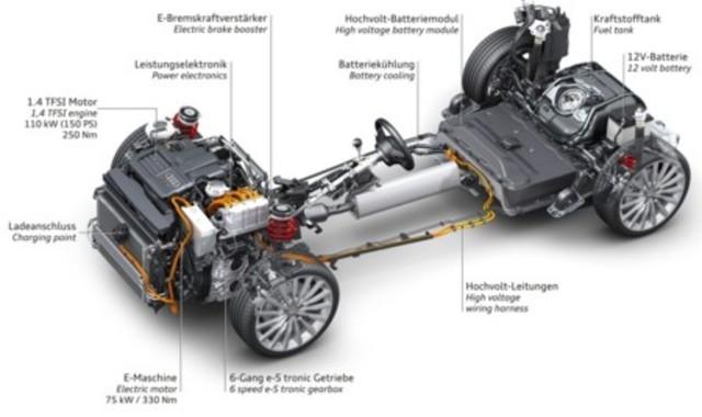 2016 los coches serán pilotados automáticamente