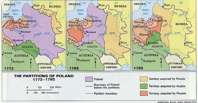 Partition of Poland is Signed