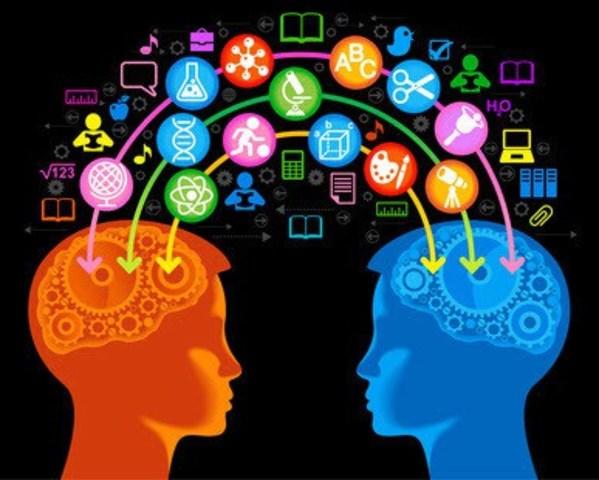 Cognitivo Social