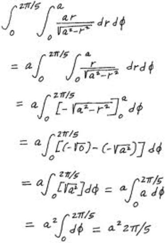 Newton published his fluxional method, calculus (Unknown Month)