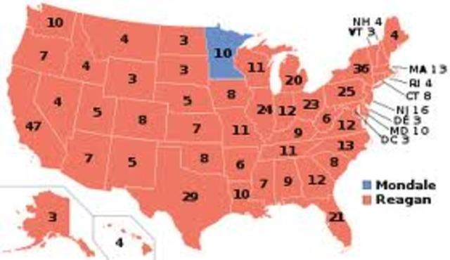 Presidental Election 1984