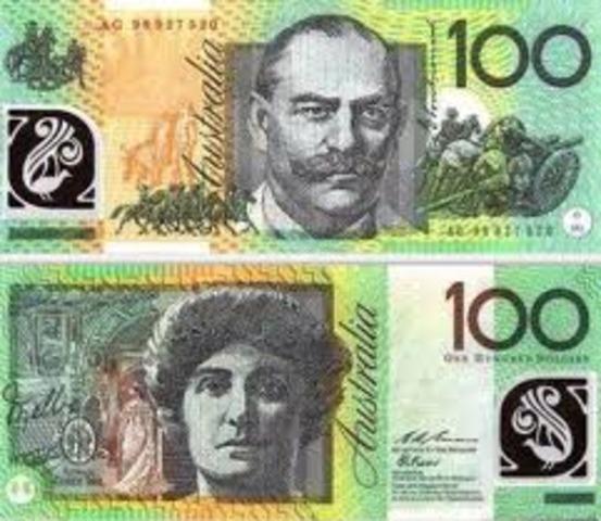 Australia adopts decimal currency