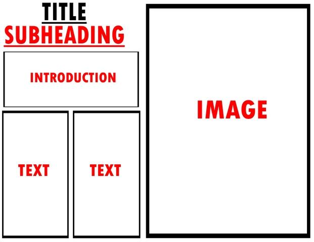 Drafting and Finalizing