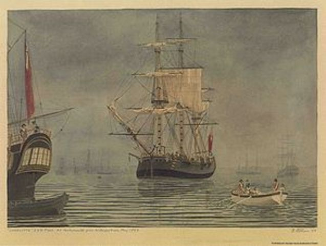 1787 First Fleet