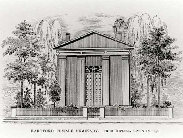 Hartford Seminary