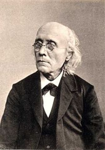 Gustav Fechner publica su  Elementos de Psicofísica.