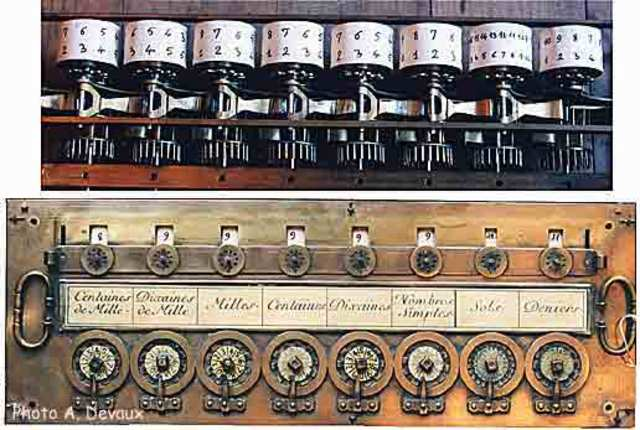 Mechanical calculators are manufactured for sale
