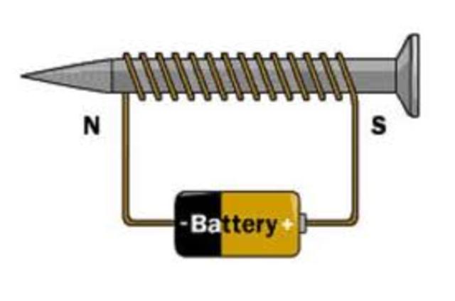 εφεύρεση ηλεκτρομαγνήτη
