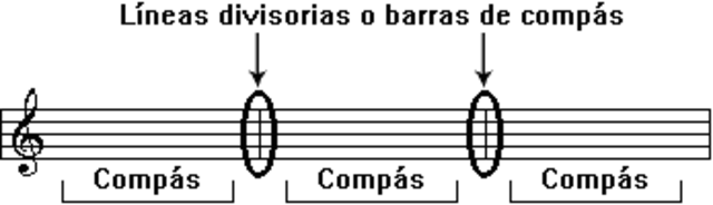 linies divisories
