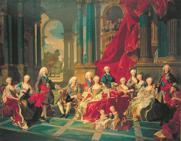 Reformas Borbonicas.(1739)