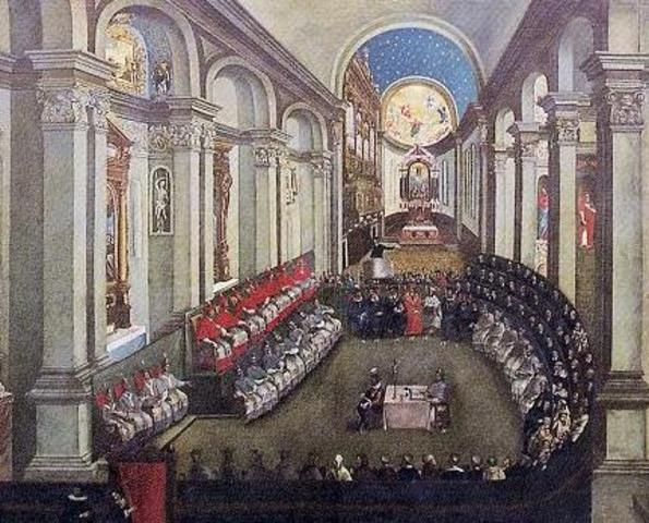 Council of Trent: Counter-Reformation Begins