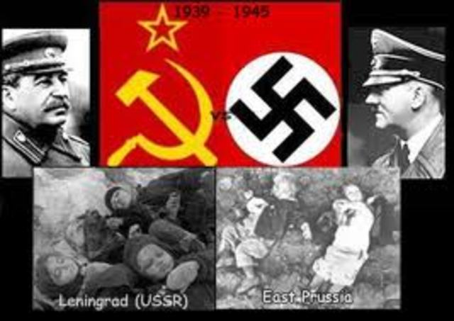 Rise of Totalitarianism- Fascism, Nazism, Communism