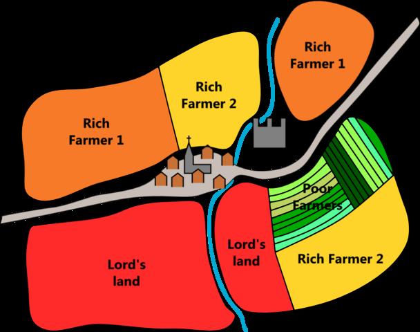 Field Enclosure