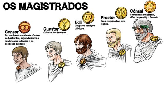Los magistrados