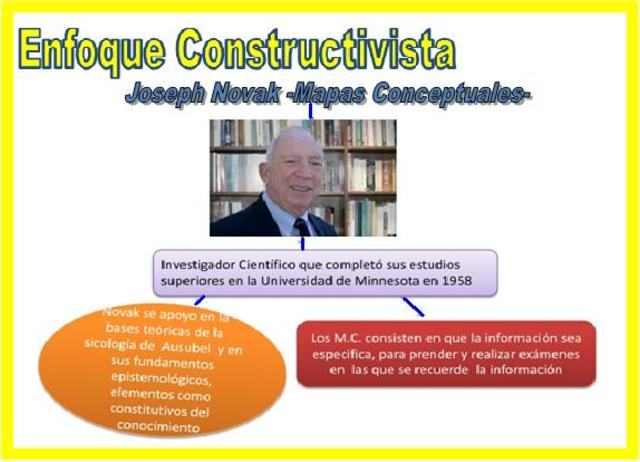 J. Novak: Mapas Conceptuales