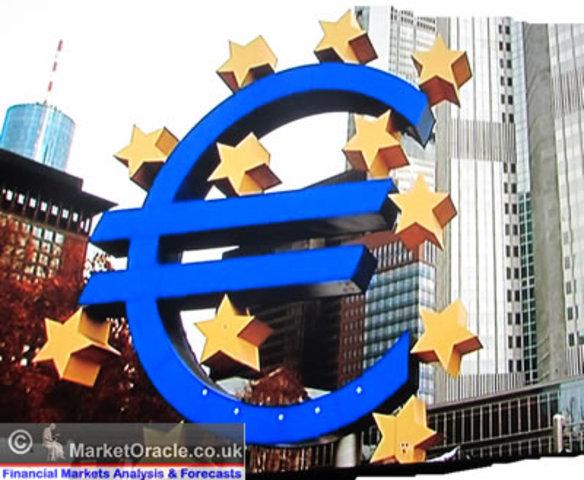 European MOnetary System