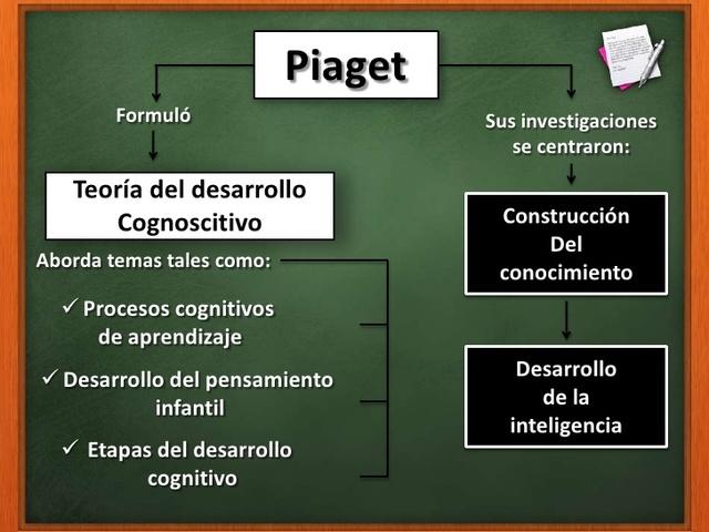 Educación Cognitiva Siglo XX-XXI