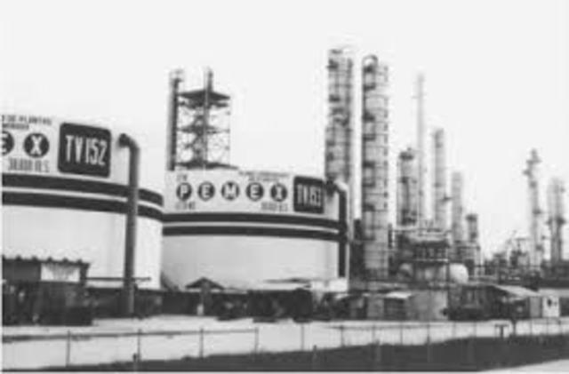 Petrlizacion de la economia