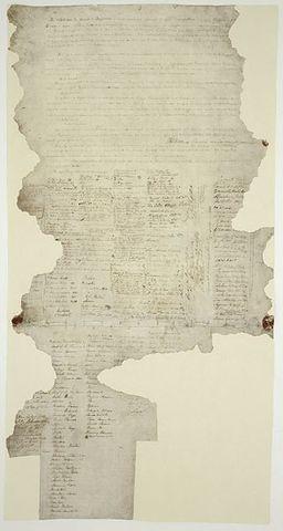 Tratado de Waitangi
