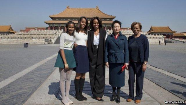 Visit to China