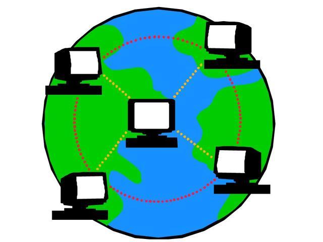 WAN. Primera red de trabajo compartido
