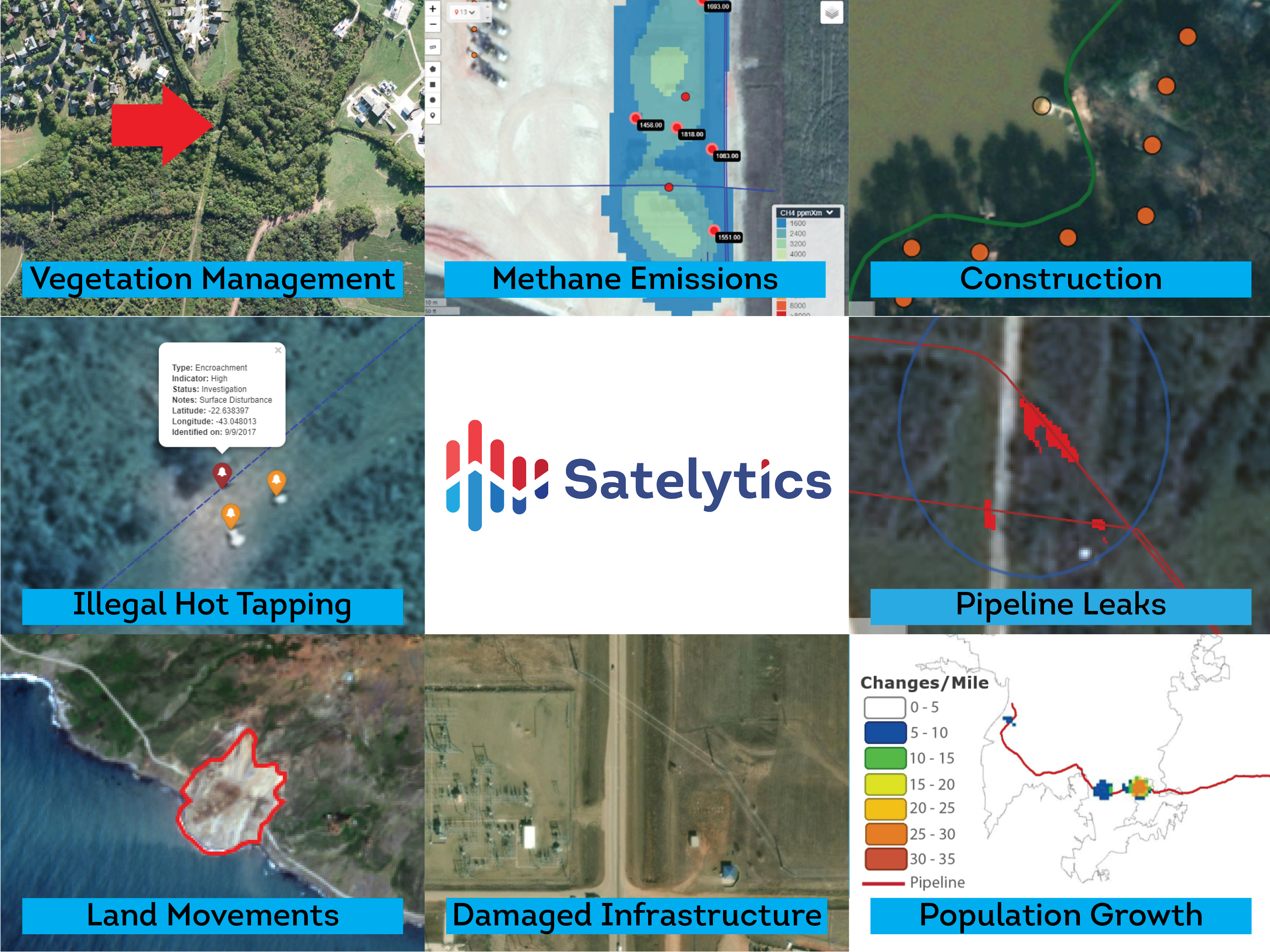 A sampling of alerts provided by Satelytics.